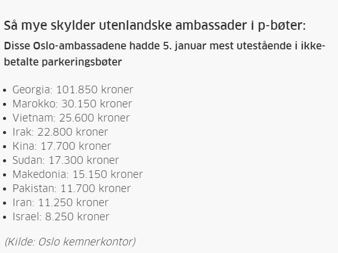 ambasada neplaka Oslo