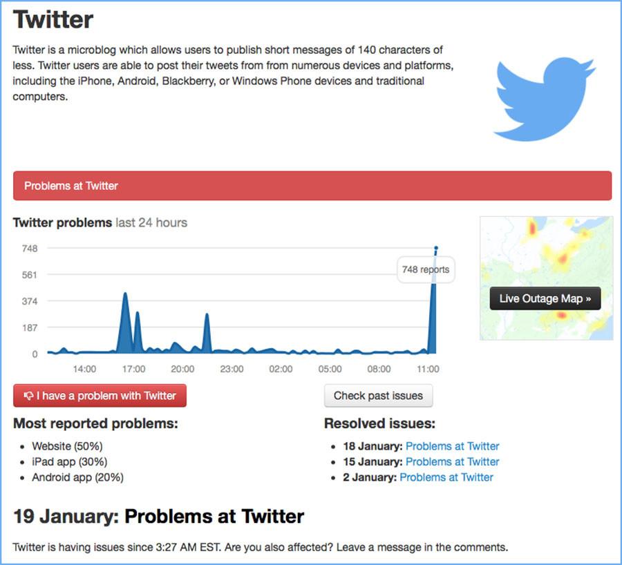tviter problem 1