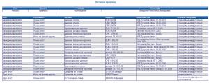 anketen list gruevski