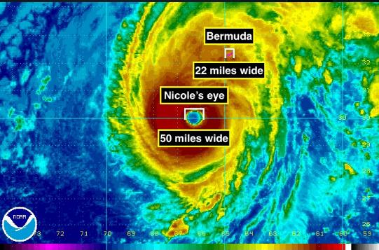 uragan nikol