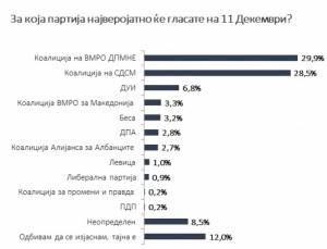 анкета1