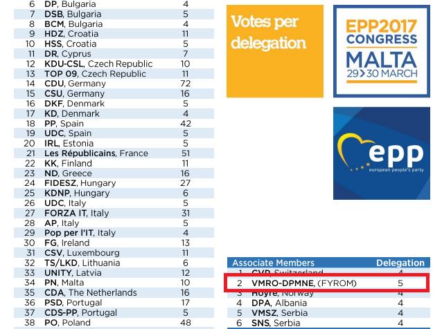 EPP-kongres-Malta