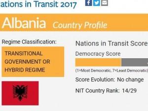 Freedom House Albania 2017