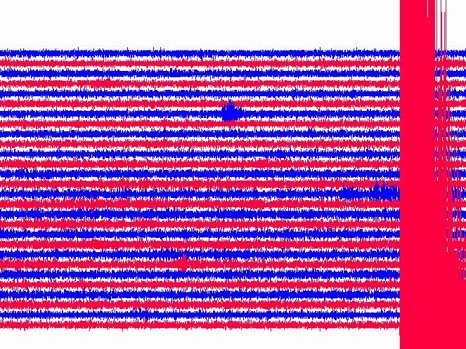 Земјотрес -8апр17