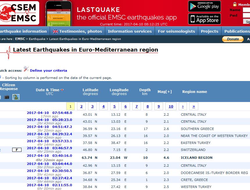 Земјотреси