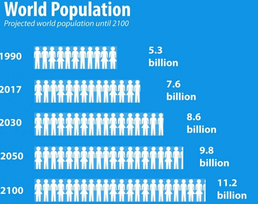 Population Graphic R