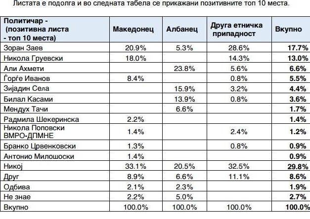 anketa brima rejting