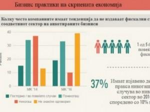 сива економија1