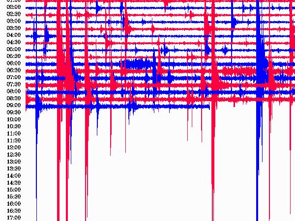 zemjotres Ohrid 11 12 chasot 6jul17