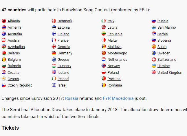 lista na ucesnici na evrovizija