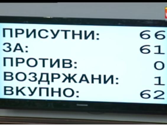 ratifikacija dogovor so bugarija