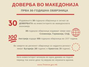 makedonska obvrznica