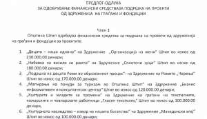 odluka za NVO (1)