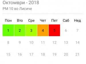 MojVozduh_Lisice_PM10