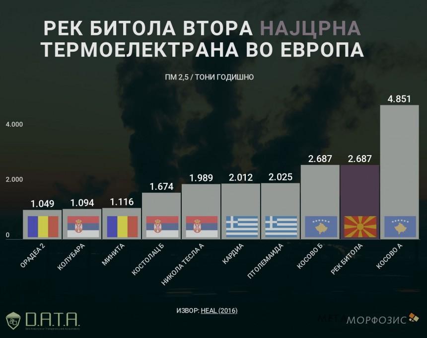 infographic power plants2
