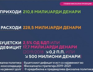 predlog-budzet 2019a