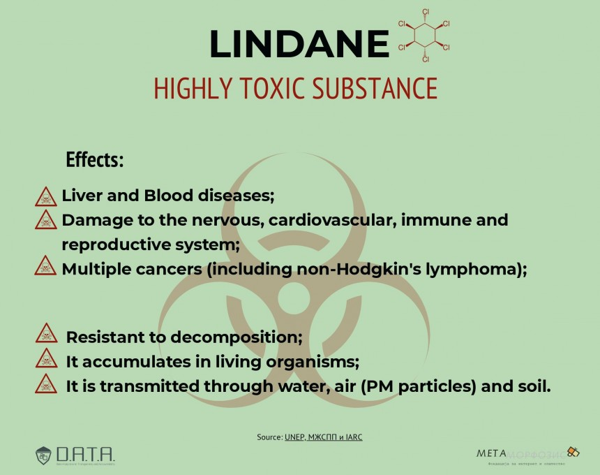 copy-lindane