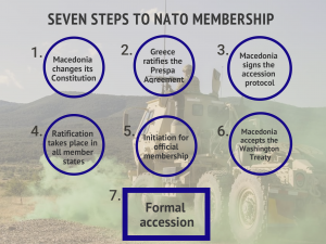 seven-steps-to-nato-membership