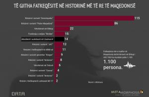 fatkeqesite-me-te-me-dha-ne-historine-me-te-re-te-maqedonise-1