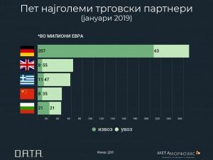 uvoz-izvoz-anuari-2019 (2)